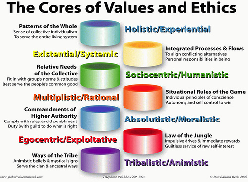 morality and professional accountant The importance of ethics and the application of ethical principles to the legal profession  a working paper by peter macfarlane  the sad truth is becoming more and more apparent our profession has seen a steady decline by casting aside established traditions and canons of professional ethics that evolved over centuries when we speak of the decline in ethical standards, we should not.